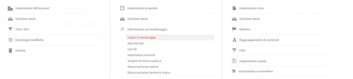 Google Analytics in WordPress - Codice di monitoraggio